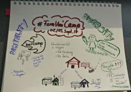 Sketchnote: #FernUniCamp